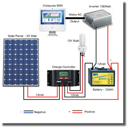 Off grid solutions electrical diagram