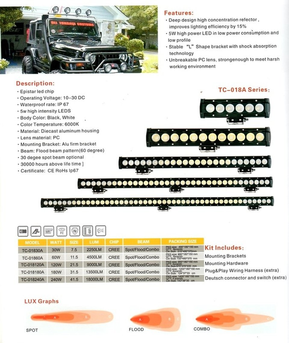 Light Bars Penong Series 5 Watt Cree LED Chips 10-30 Volt DC Specs